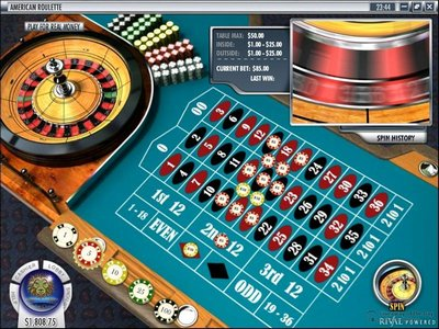 Image result for How to Find a Strategy to Win At American Roulette
