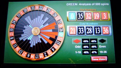 Winning roulette in real or online casinos