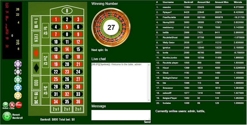 Casino roulette game for free bonanza casino