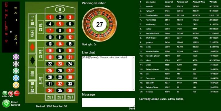 Free Roulette Simulator (Roulette Game Online)