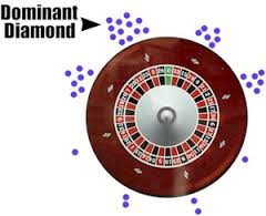 Dominant diamonds: the ball hits some diamonds more than others.