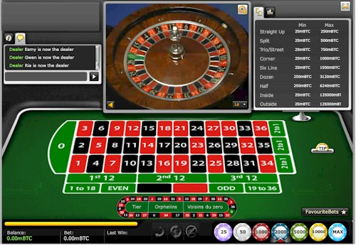 Free Online Casino Roulette Game