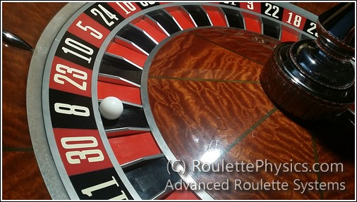 Roulette wheel design components of gambling