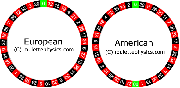 roulette wheel diagram picture american and european rh roulettephysics com roulette wheel picture roulette wheel layout american