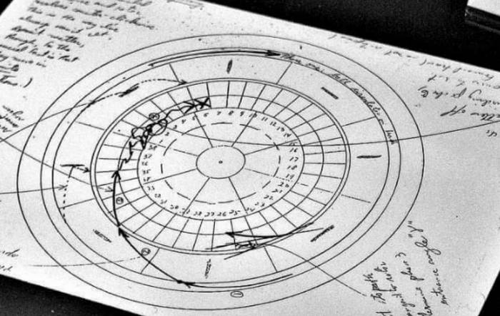 Roulette wheel schematic