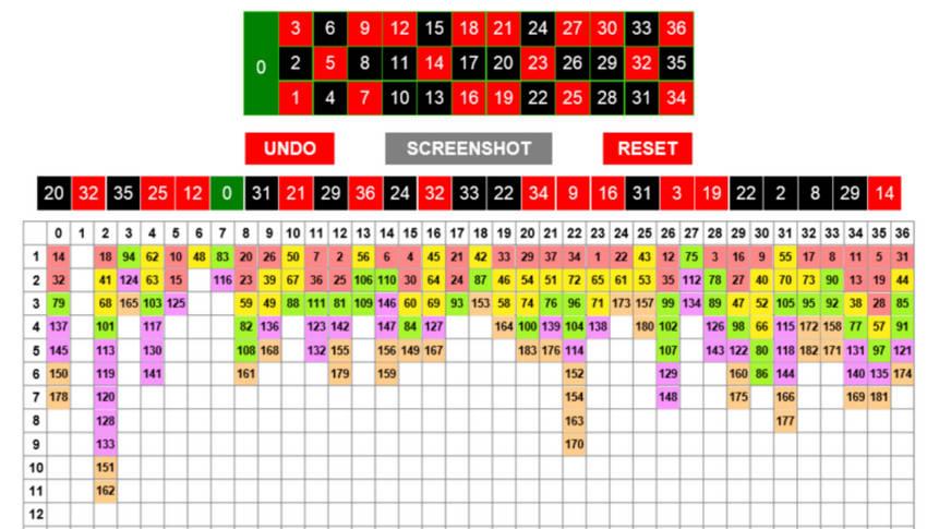American roulette odds calculator